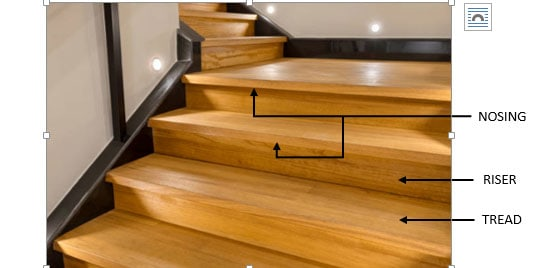 Ups and downs of stairs